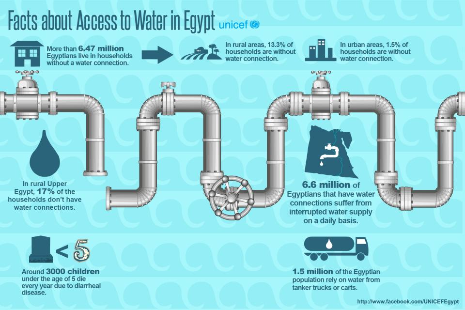 TAD_UI_Water_UNICEF_n