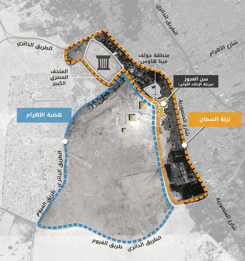 منطقة هضبة الأهرامات ونزلة السمان التي يستهدفها مخطط الرؤية الإستراتيجية للتنمية العمرانية في القاهرة الكبرى