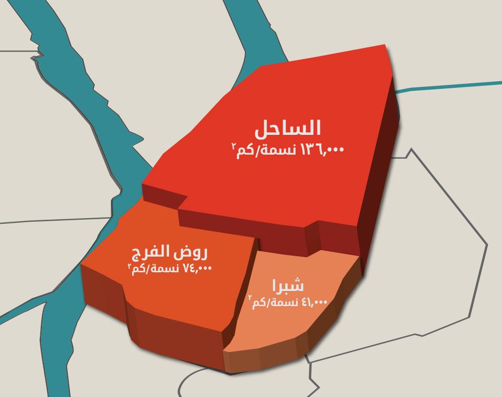 الكثافة المأهولة لأحياء منطقة شبرا
