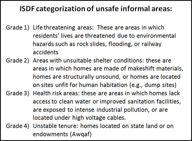 ISDF Categorization of unsafe areas