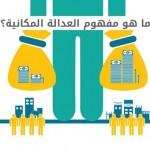 تحقيق حول اللامساواة المكانية في القاهرة