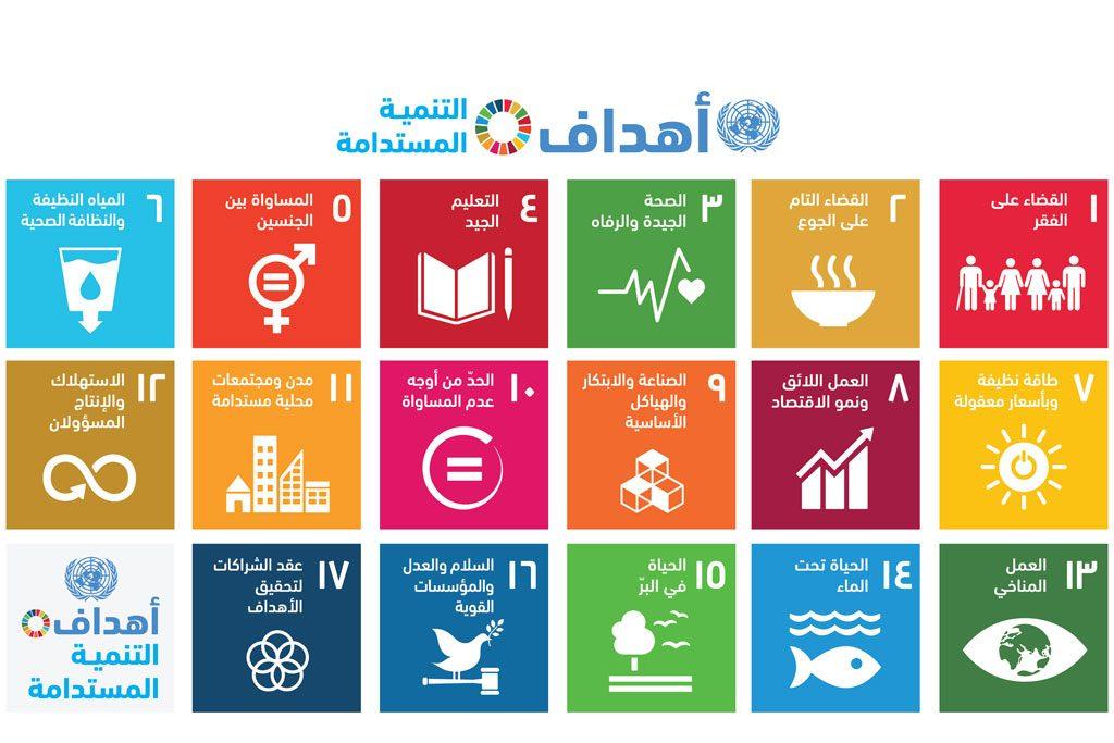 أهداف التنمية المستدامة. (المصدر: الأمم المتحدة، 2015)