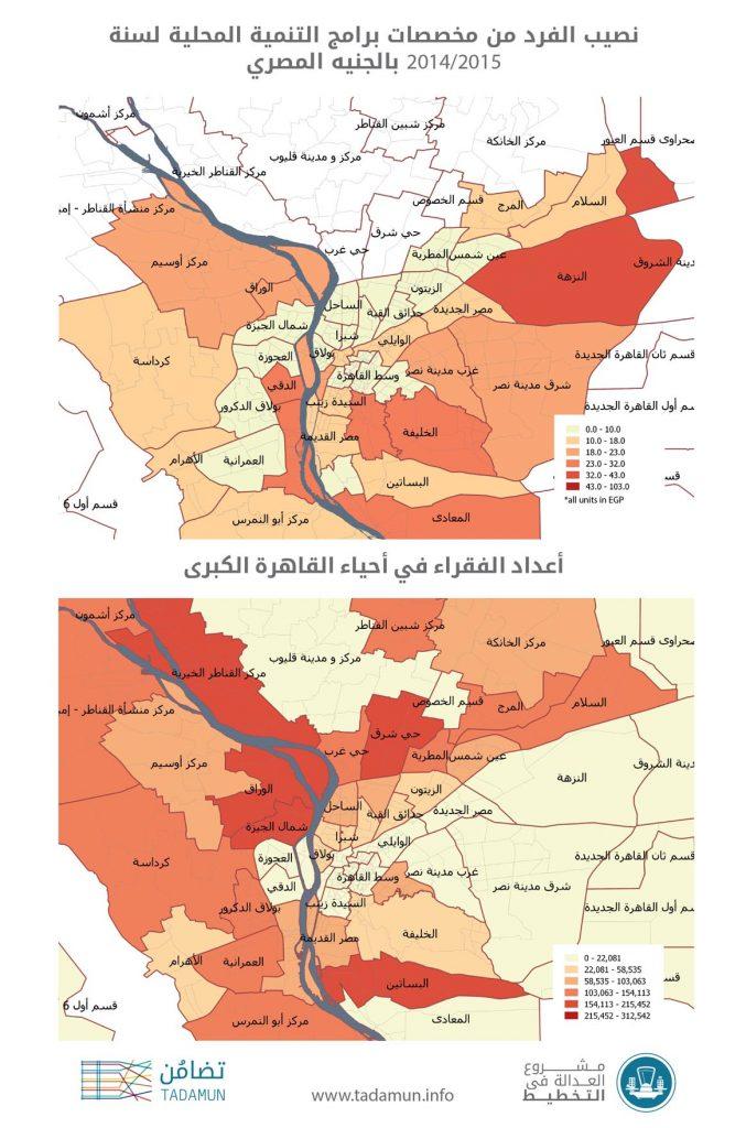 عدد المواطنون الذين يعيشون تحت خط الفقر بالمقارنة بنصيب الفرد من ميزانية التنمية المحلية في إقليم القاهرة الكبرى. (المصدر: تضامن: مبادرة التضامن العمراني بالقاهرة، 2015)