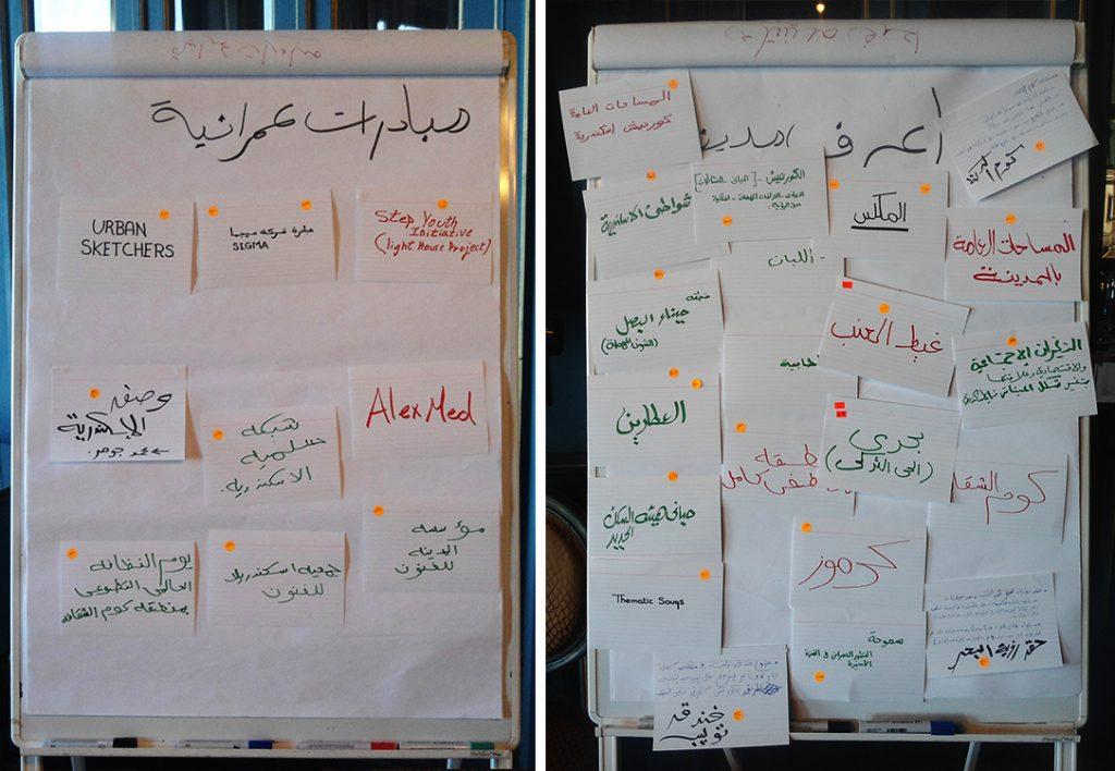 موضوعات الكتابة المقترحة من المشاركين