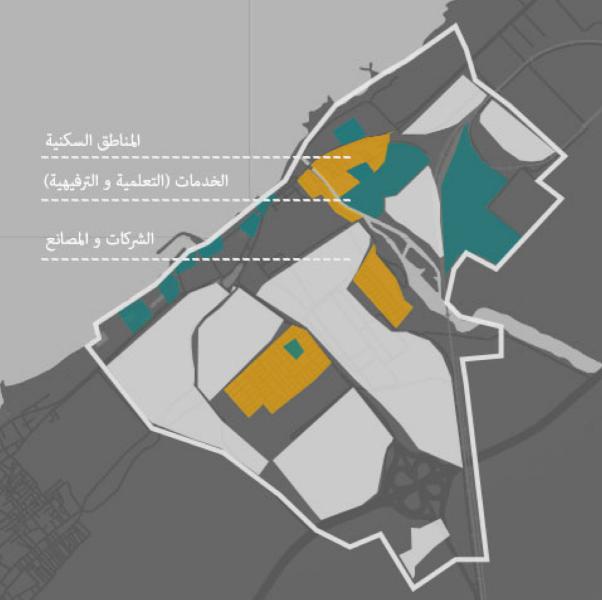 خريطة توضح النسب بين الاستخدامات.