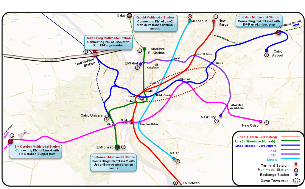 NAT's master plan for metro projects in Cairo by 2050 - Source: NAT website
