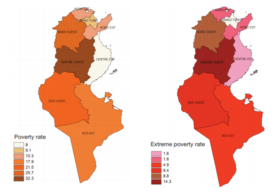 Figure 1: Poverty Rates and Extreme Poverty Rates by Region in Tunisia, 2010 (National Institute of Statistics, 2012, p. 16).