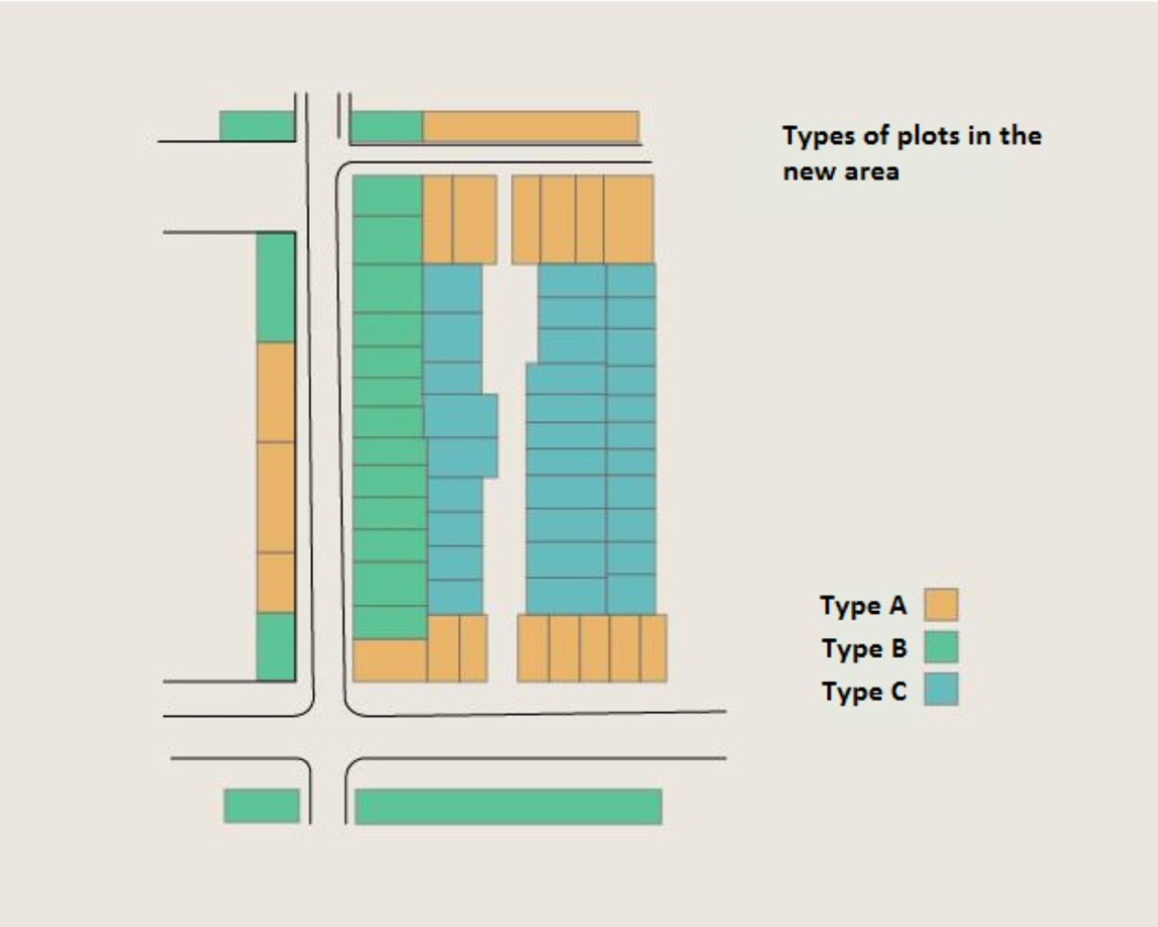 Examples of plots in the new area. Source: Housing and Building Research Center 1998