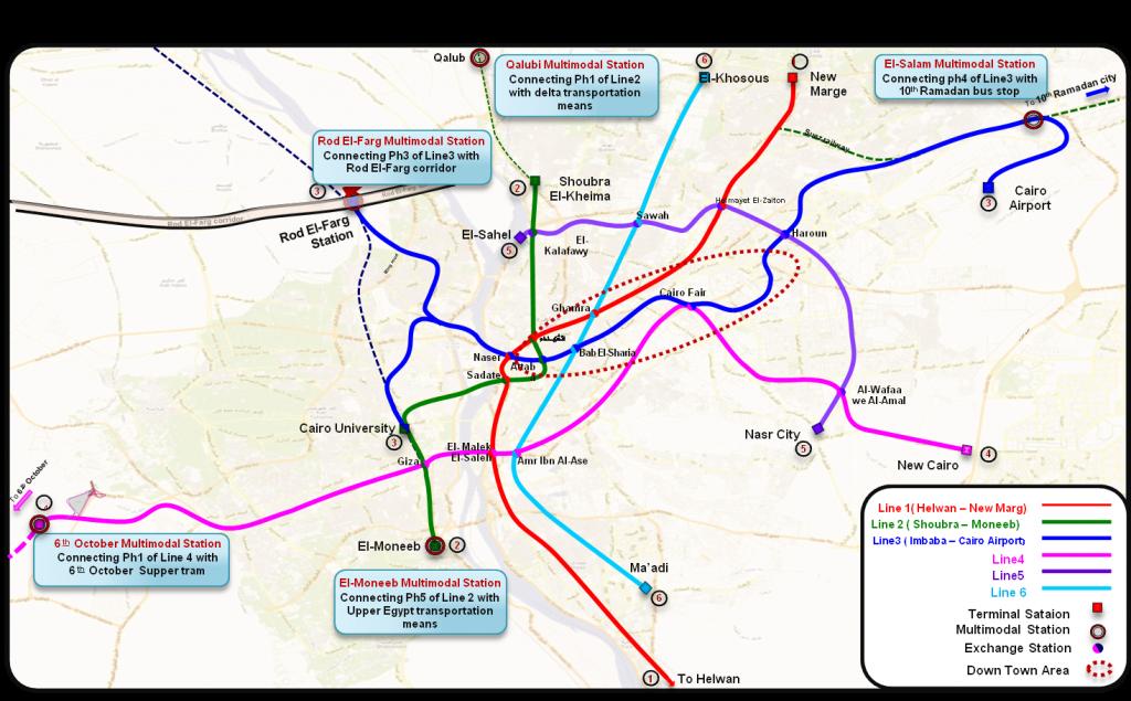 المخطط العام الذي وضعته الهيئة القومية للأنفاق لمشاريع المترو في القاهرة حتى عام 2050 – المصدر: الموقع الإلكتروني للهيئة القومية للأنفاق